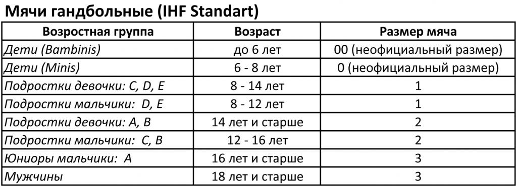 Size-Tables-Balls-Kempa-1024x372 Выбор размера