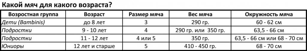 Size-Tables-Balls-uhlsport-1024x173 Выбор размера