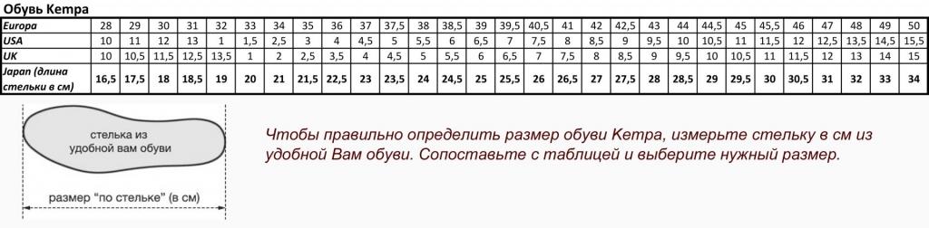 Size-Tables-Shoes-Kempa-1024x252 Выбор размера