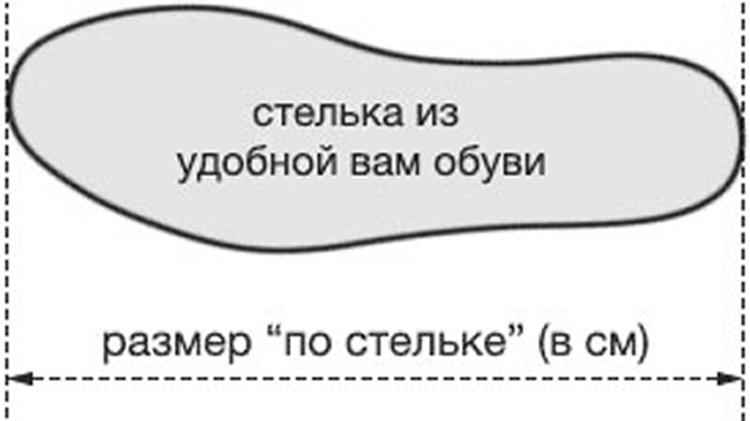 opredelit-razmer-obuvi-po-stelke Выбор размера
