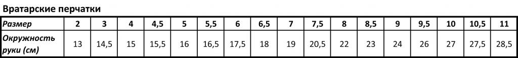 Size-Tables-1024x115 Выбираем перчатки для вратаря правильно